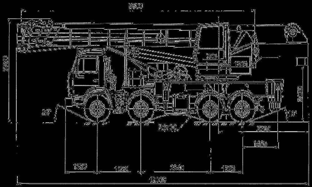arenda-avtokrana-galichanin-35-tonn-gabariti
