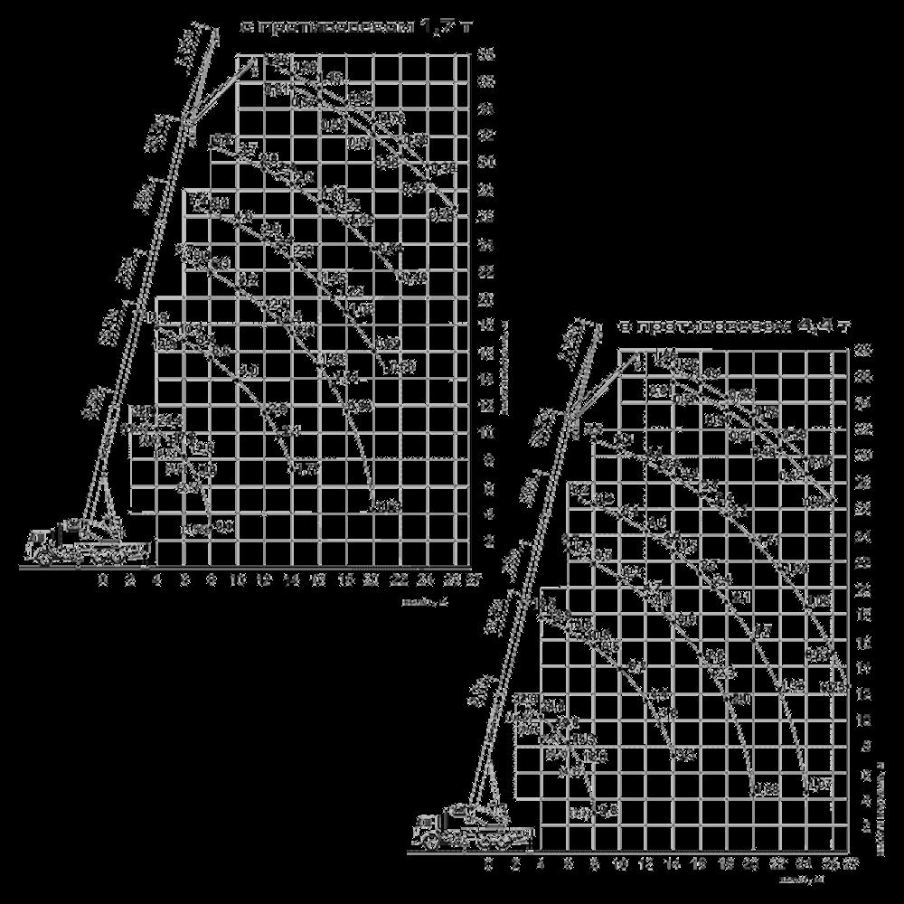 ivanovec-32-tonn-gruz