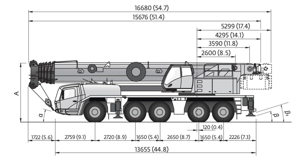 arenda-avtokrana-grove-gmk-5200-200-tonn-gabariti