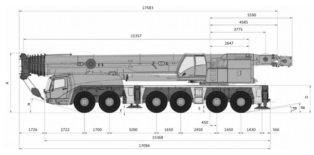 arenda-avtokrana-grove-gmk-6300-300-tonn-gabariti