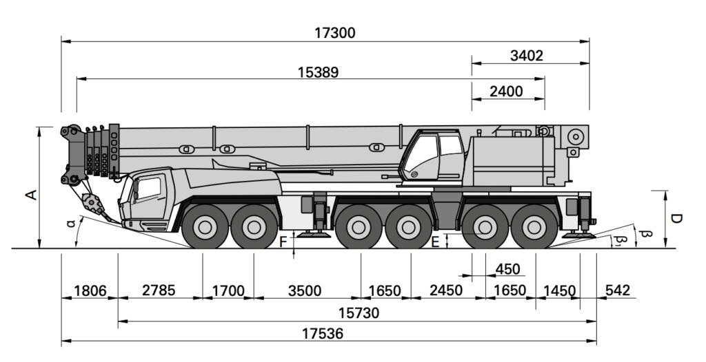 arenda-avtokrana-grove-gmk-6400-400-tonn-gabariti