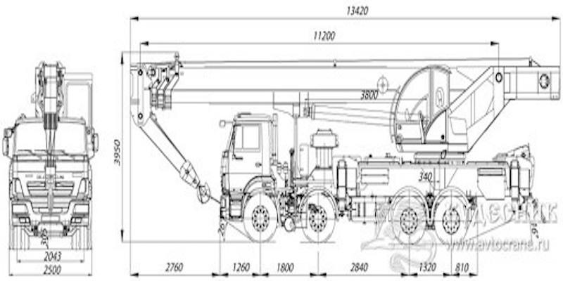 arenda-avtokrana-klinci-40-tonn-gabariti