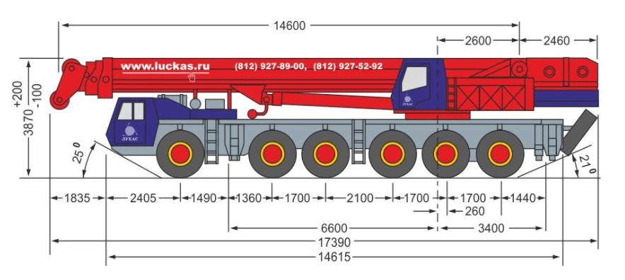 arenda-avtokrana-krupp-kmk6140-140-tonn-gabariti