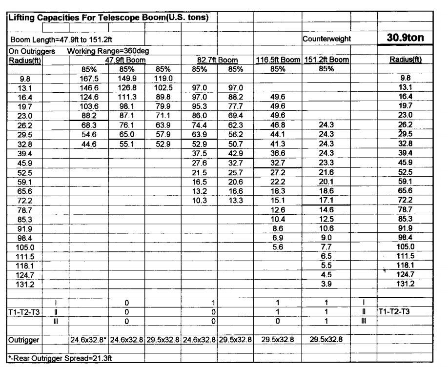arenda-avtokrana-krupp-kmk6140-140-tonn-gruz2