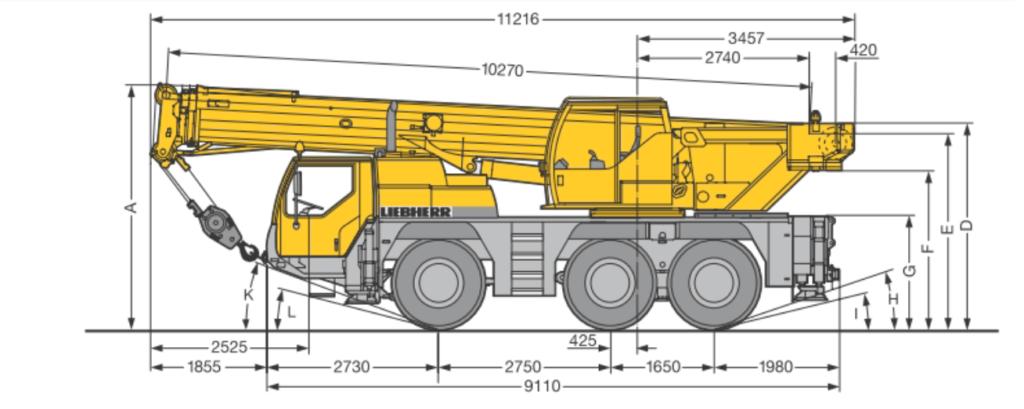 arenda-avtokrana-ltm-1045-45-tonn-gabariti