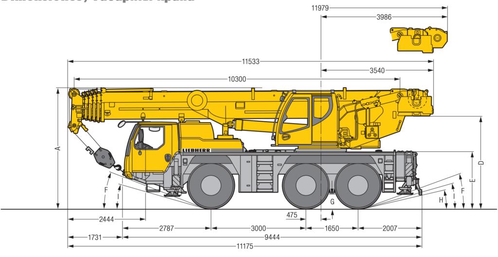 arenda-avtokrana-ltm-1060-60-tonn-gabariti