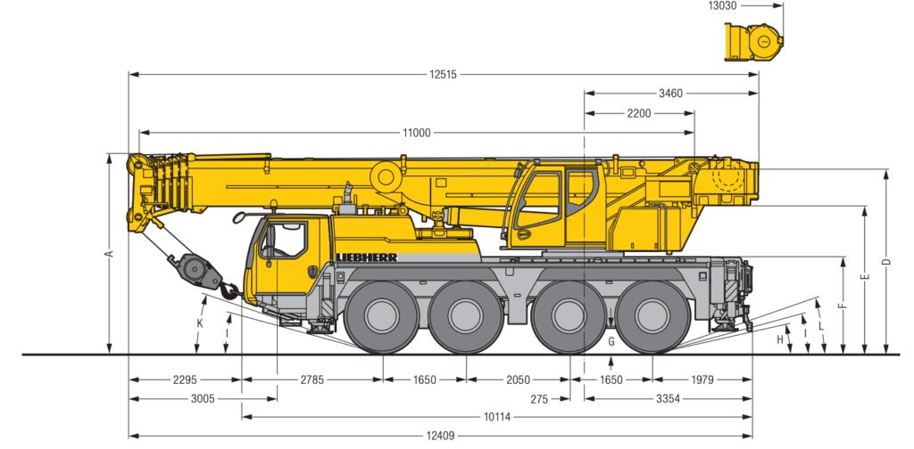 arenda-avtokrana-ltm-1070-70-tonn-gabariti