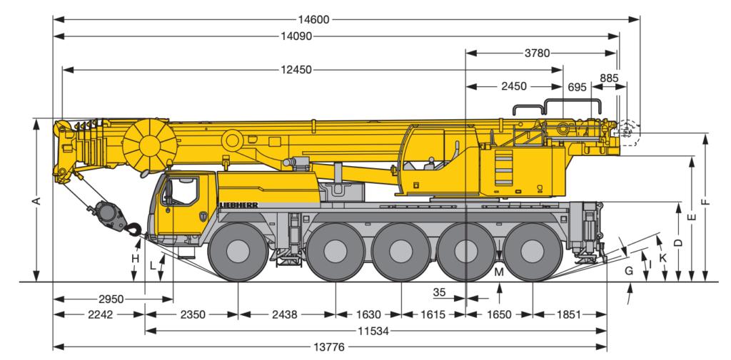 arenda-avtokrana-ltm-1095-95-tonn-gabariti