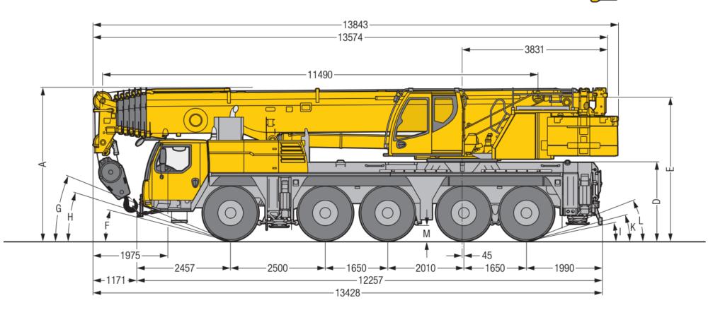 arenda-avtokrana-ltm-1110-110-tonn-gabariti