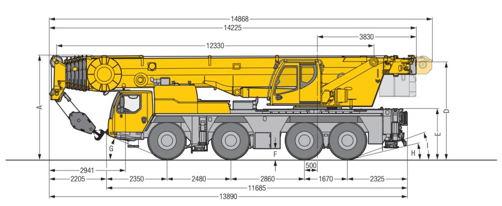 arenda-avtokrana-ltm-1120-120-tonn-gabariti