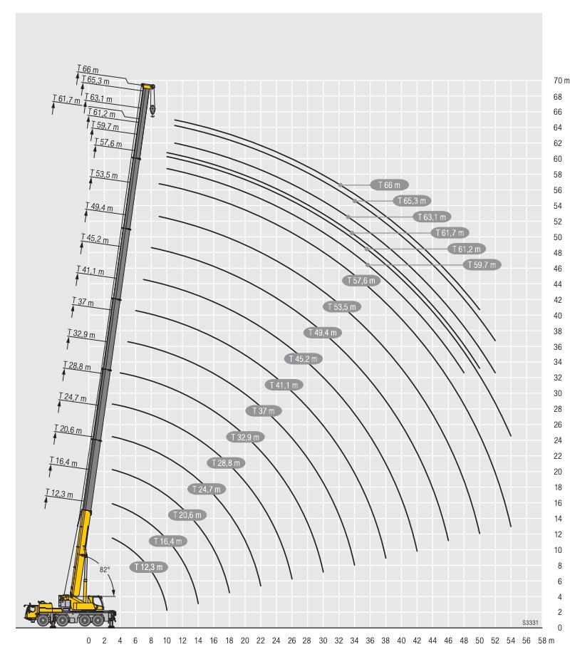 arenda-avtokrana-ltm-1120-120-tonn-gruz