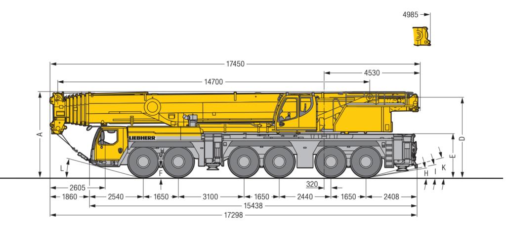arenda-avtokrana-ltm-1300-300-tonn-gabariti