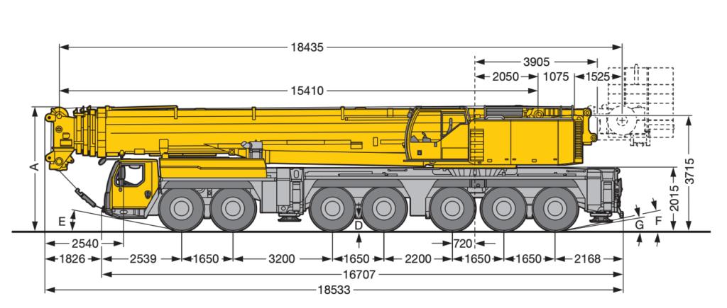 arenda-avtokrana-ltm-1400-400-tonn-gabariti