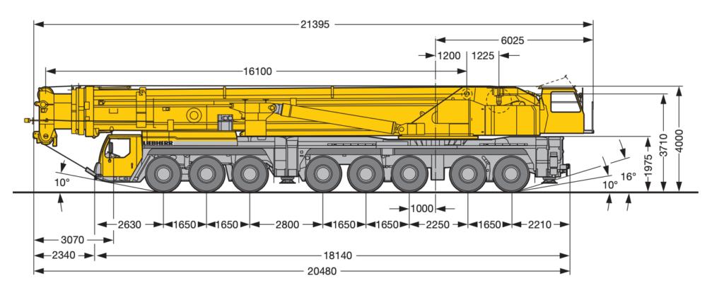 arenda-avtokrana-ltm-1500-500-tonn-gabariti