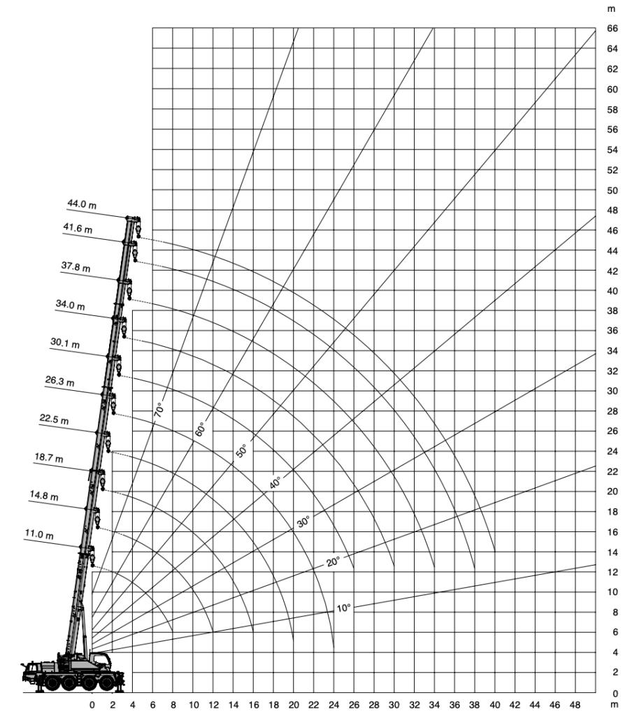 arenda-avtokrana-tadano-atf65-65-tonn-gruz