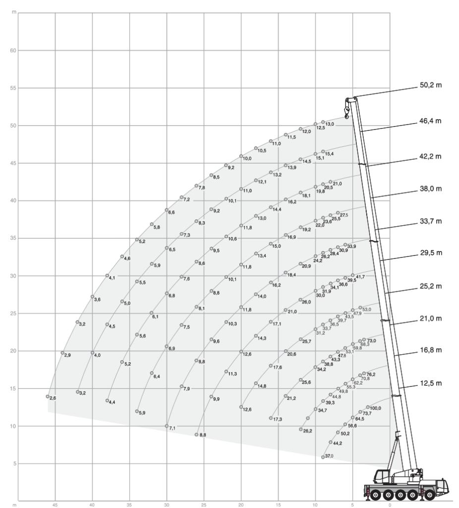 arenda-avtokrana-terex-demag-ac100-100-tonn-gruz