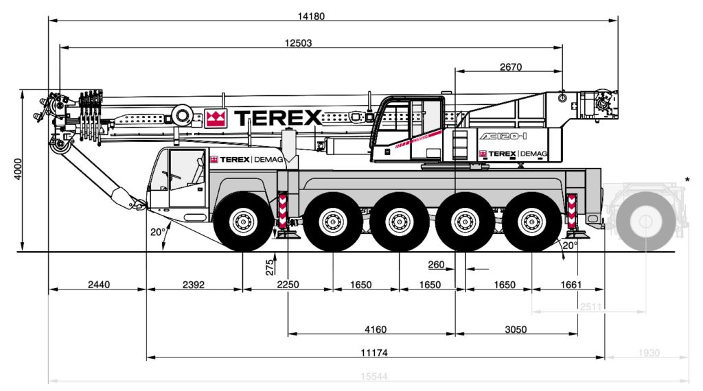 arenda-avtokrana-terex-demag-ac120-120-tonn-gabariti