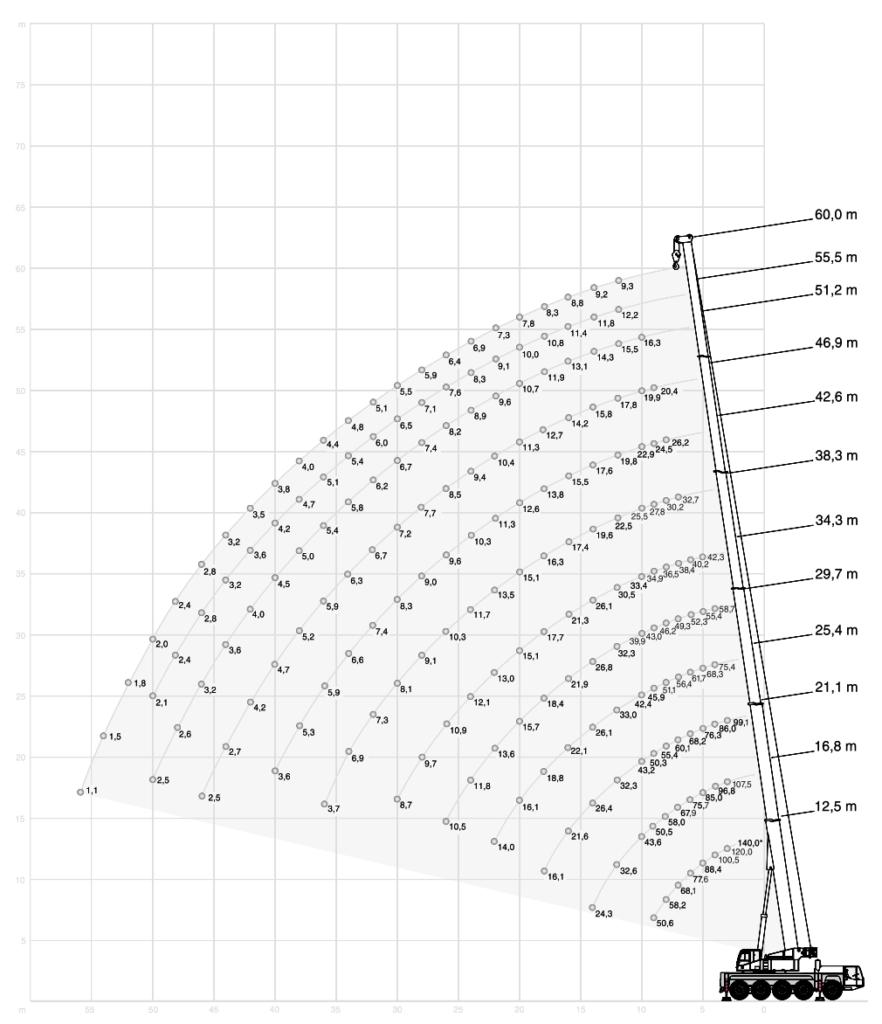 arenda-avtokrana-terex-demag-ac120-120-tonn-gruz