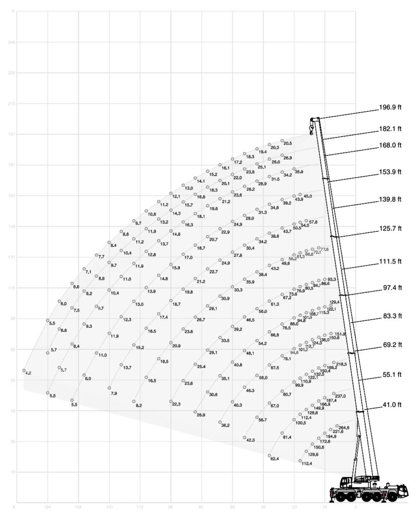 arenda-avtokrana-terex-demag-ac140-140-tonn-gruz