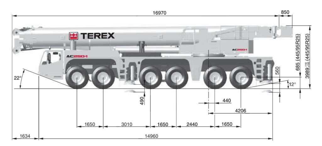 arenda-avtokrana-terex-demag-ac250-250-tonn-gabariti